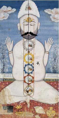 Yoga, chakras et développement personnel
